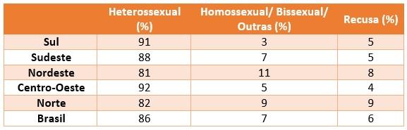 pesquisa datafolha lgbt gays homossexuais